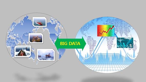 数据透支,SEO优化网站内容怎么做?